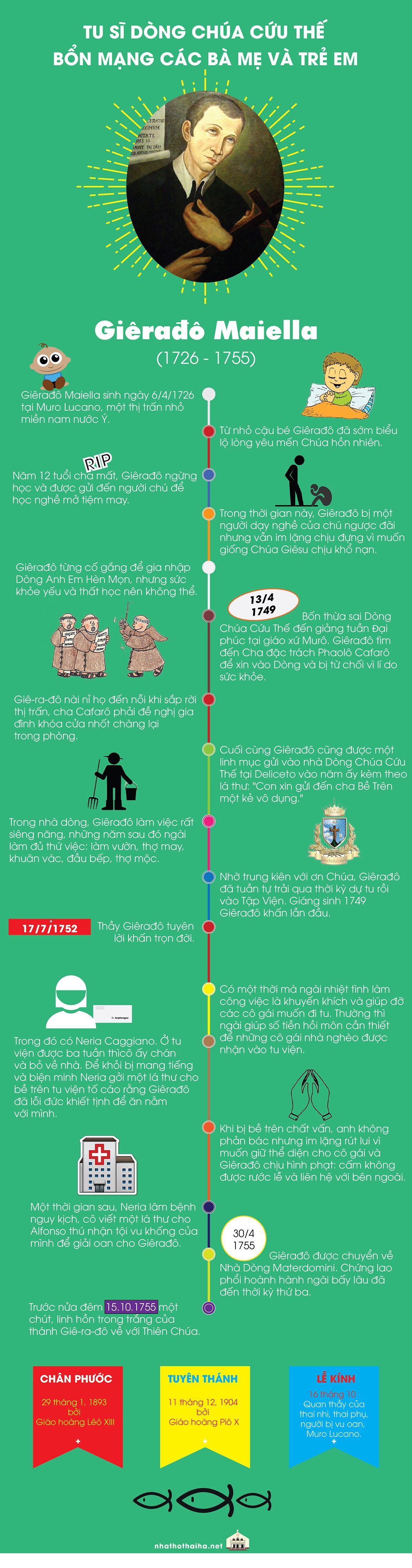 Infographic-Gierado